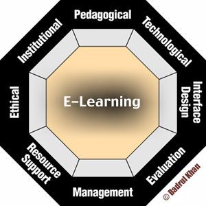 Framwork for E-Learning Dimensions